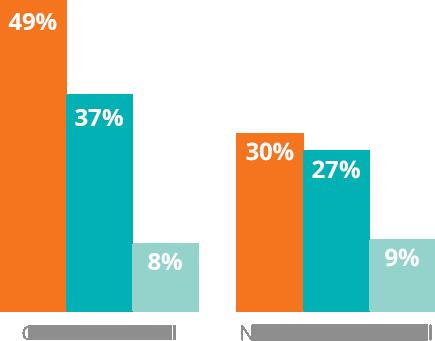 graf-buget-marketing.png