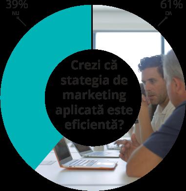 graf-crezi-in-strategia-de-marketing.png