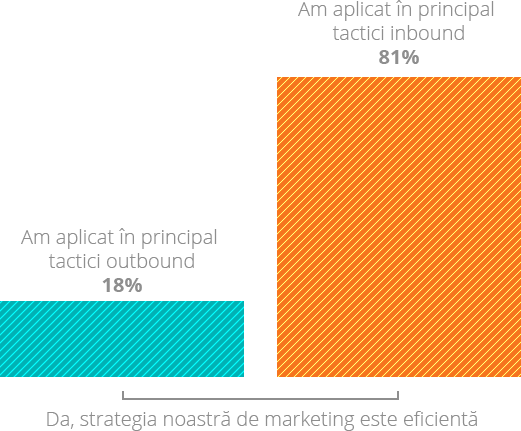 graf-strategia-marketing-2.png