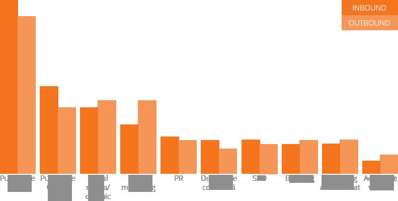 points-scored-graf.png