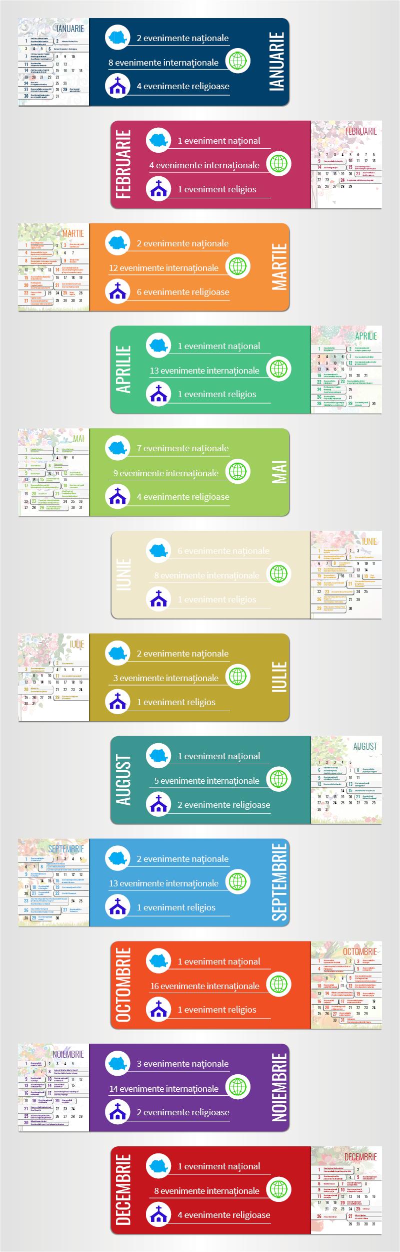 infografic